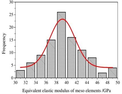 The frequency histogram of the two-graded concrete elastic modulus