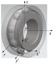 The dynamic analysis diagram of deep groove ball bearing ball