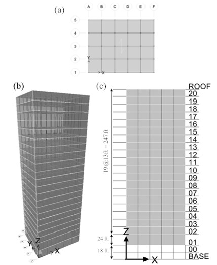 Benchmark 20-story steel structure: a) X-Y plan view, b) perspective view, c) X-Z elevation view