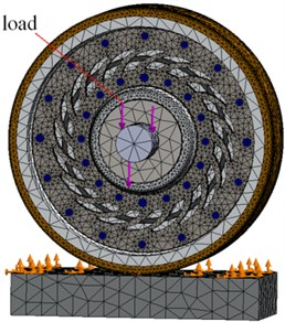 Assumed node mesh and the wheel loading method