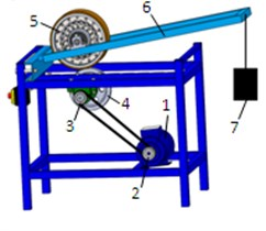 Test rig: a) the design, b) an overview, c) a kinematic diagram