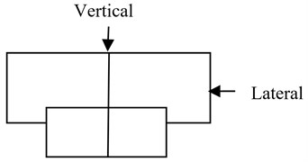 Direction of linear slide withstanding force