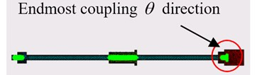 Coupling of cylindrical coordinates and the settings of linear ball screws