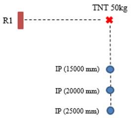 Location pressure sensor