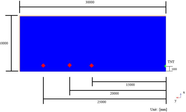 1D wedge model for pressure