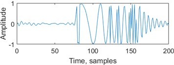 MATLAB results showing a) the input stimulus and b) the low-pass filtered output