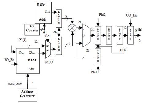 Data-path processor