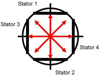 Rotational direction