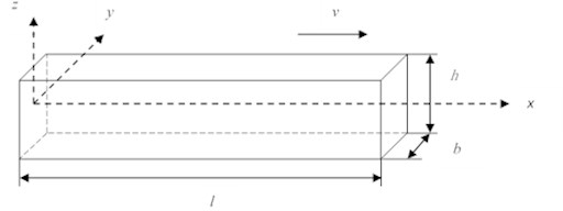 Schematic of an axially moving beam