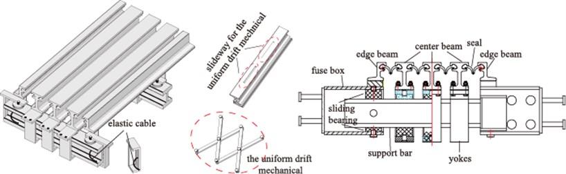 Basic components of the UDCMEJ