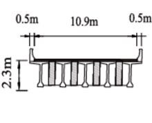 Generic geometry of the multi-span continuous girder bridge  and force-displacement relationship for the bearings