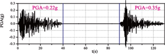 A particular seismic sequence and corresponding responses