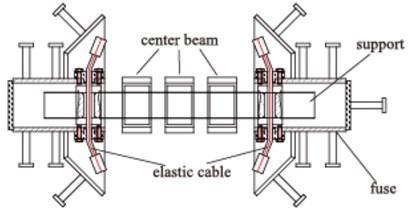 Working mechanism of UDCMEJ