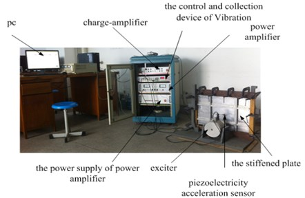 The experimental system