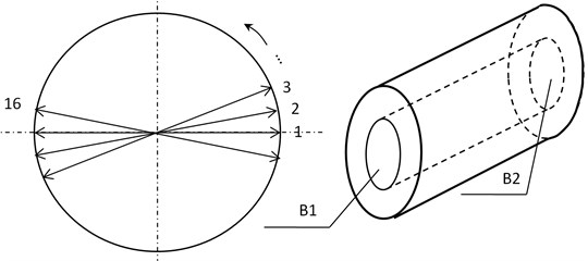 The measurement of the diameter of the bushing in Revolute Joint B