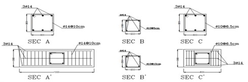 Geometry of the RC columns