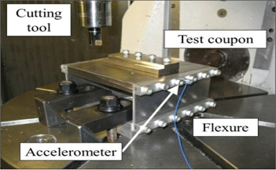 The setup of the damped milling process test