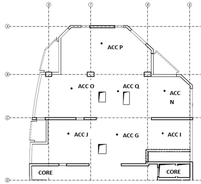Plan view of the slab and schematic layout of accelerometers (ACC)