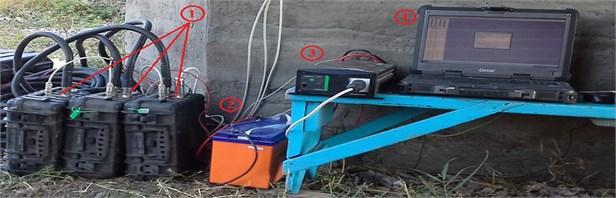 General view of the mobile complex for strain gage measurement: 1 – measurement module,  2 – storage battery, 3 – sine inverter, 4 – A pilot computer