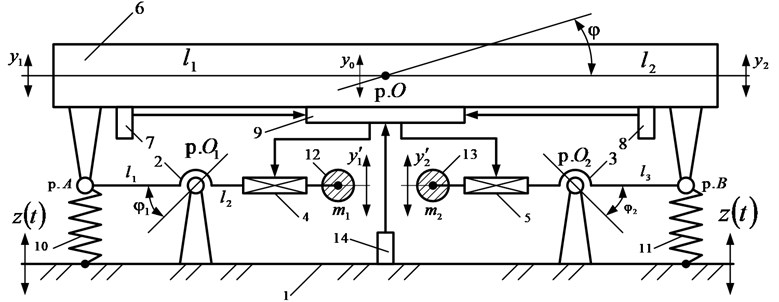 Schematic diagram of the vibration protection system. The following designations are accepted: base 1; levers 2, 3; servo drives 4, 5; protection object 6; vibration measuring sensors 7, 8;  control unit 9; springs 10, 11; loads 12, 13; vibration sensor of the base 14