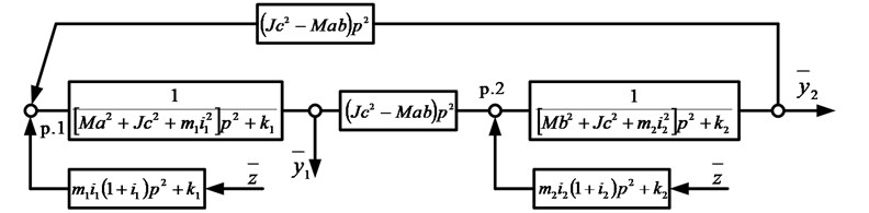 Structural mathematical model of the technical object in Fig. 1