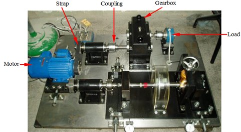 The testing bed of gearbox