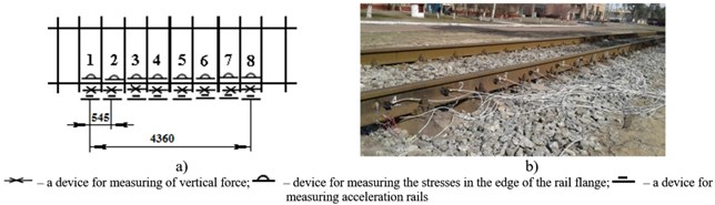 Experimental section, equipped with sensors: a) scheme; b) photo