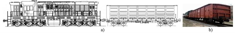 Experimental train: a) scheme; b) photo