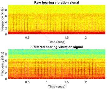a) Spectrogram of the raw (top panel) and filtered (bottom panel) signal, b) filter characteristic, c)time waveform of the raw (top panel) and filtered (bottom panel) signal, d) its envelope spectra