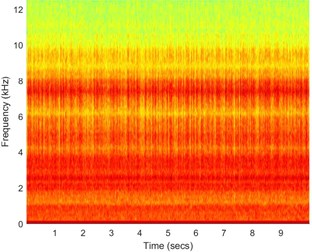 a) Time waveform of the signal, b) its spectrogram, c) enhanced FLOC-LM map  and d) partially integrated maps