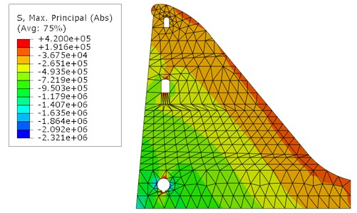Distribution of Maximal Principal Stress for THA for 2D numerical model (in 5s of shock)