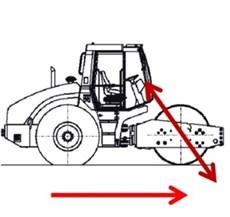 a) The view of the VV 1500D single drum vibratory roller,  b) convex compaction movement, c) non-convex compaction movement [2]
