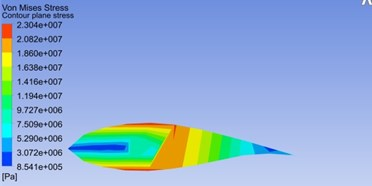 Distribution cloud pictures of Mises stress in the blade cross section