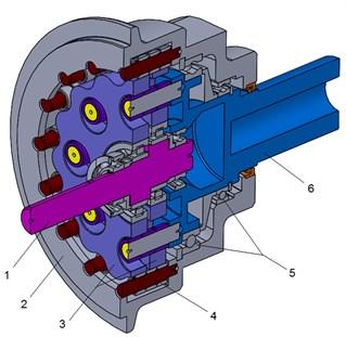 Cycloidal gear cross-section, isometric view: 1 – input shaft, 2 –housing,  3 – two cycloidal discs, 4 – external pins, 5 – bearing, 6 – output shaft with internal pins