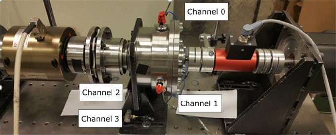 Placement of the accelerometers with the channel numbers