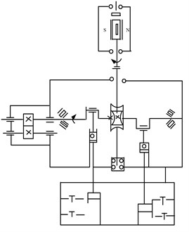 The transmission system diagram