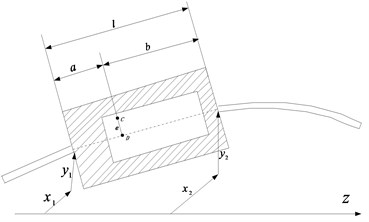 The armature rotor model