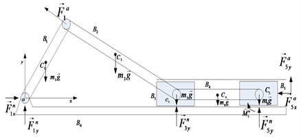 The crank – slider body composition diagram