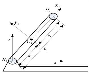 The base and crank restraints diagram