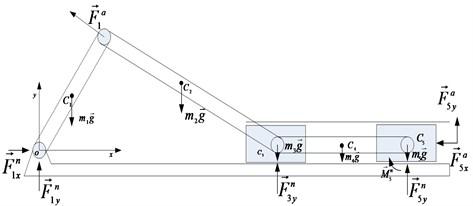 The crank – slider mechanical model diagram