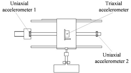 Installation positions of accelerometers