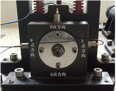 a) Test rig of QPZZ-II, b) faulty rolling element bearing with bearing housing