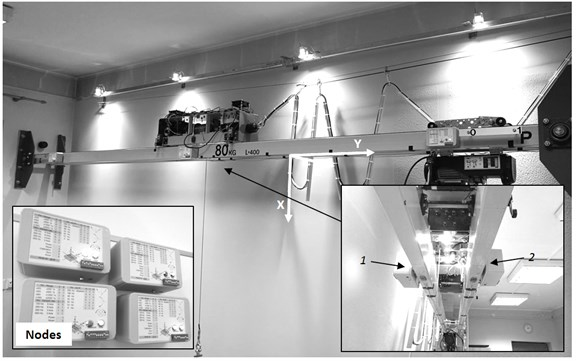 Test stand and measurement nodes location, 1,  two measurement nodes for measuring girder acceleration