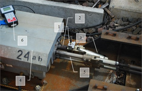 Force measuring system (description in text)