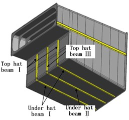 Reinforce solution with hat beam