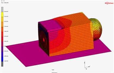The 3D simulation  of deformation in Marc