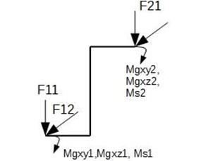Finite element load diagram