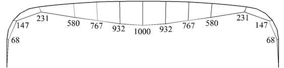Load distribution for vertical earthquake