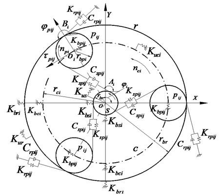 Lumped-parameter analytic model