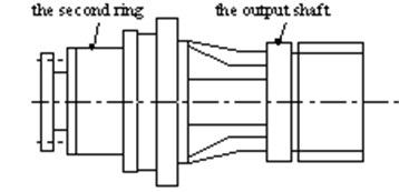Tested positions of the pitch reducer